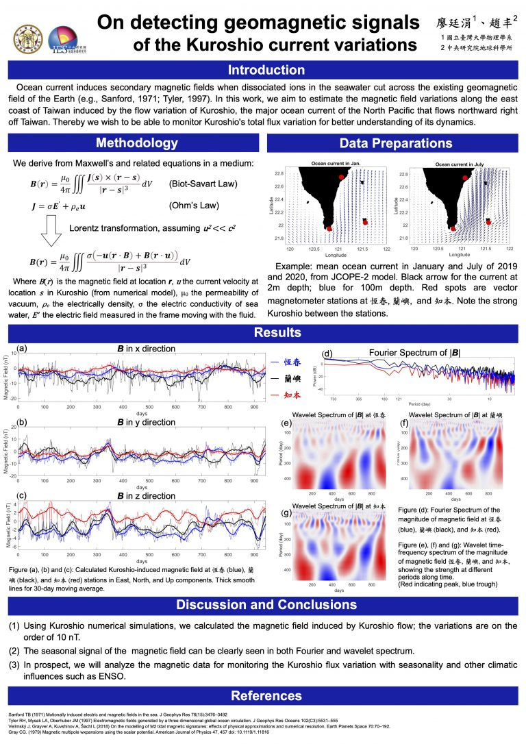 05-GP-03_廖廷涓_On detecting geomagnetic signals of the Kuroshio current variations(1)